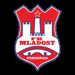 Титоград Подгорица